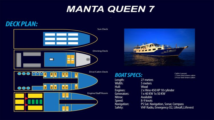 Manta Queen 7 Layout Aussie Divers Phuket